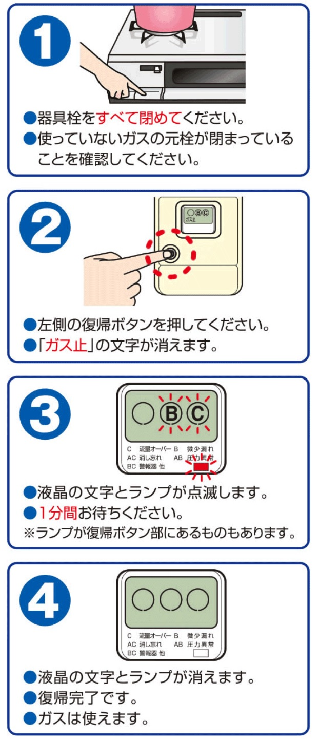 ガスメーターの復帰操作の手順(LPガス)