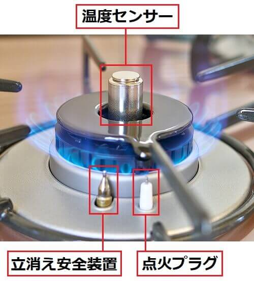 立消え安全装置_点火プラグ_温度センサー