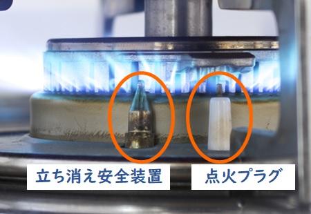 点火プラグと立消え安全装置(点火の様子)
